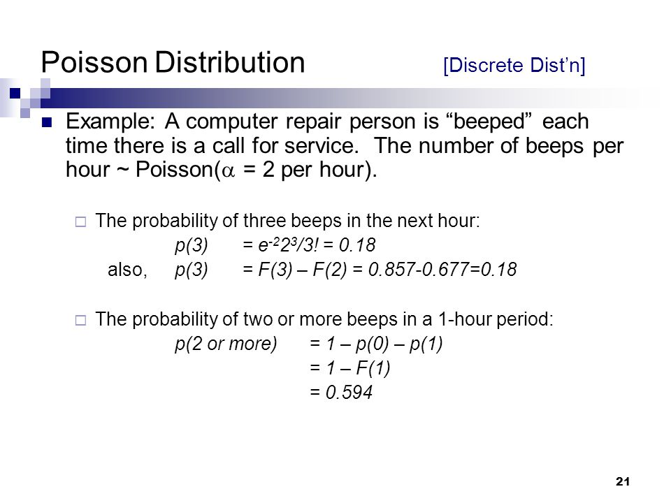 Poisson Distribution [Discrete Dist'n]